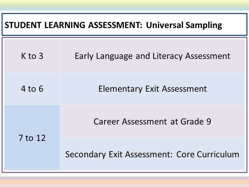 STUDENT LEARNING ASSESSMENT: Universal Sampling K to 3