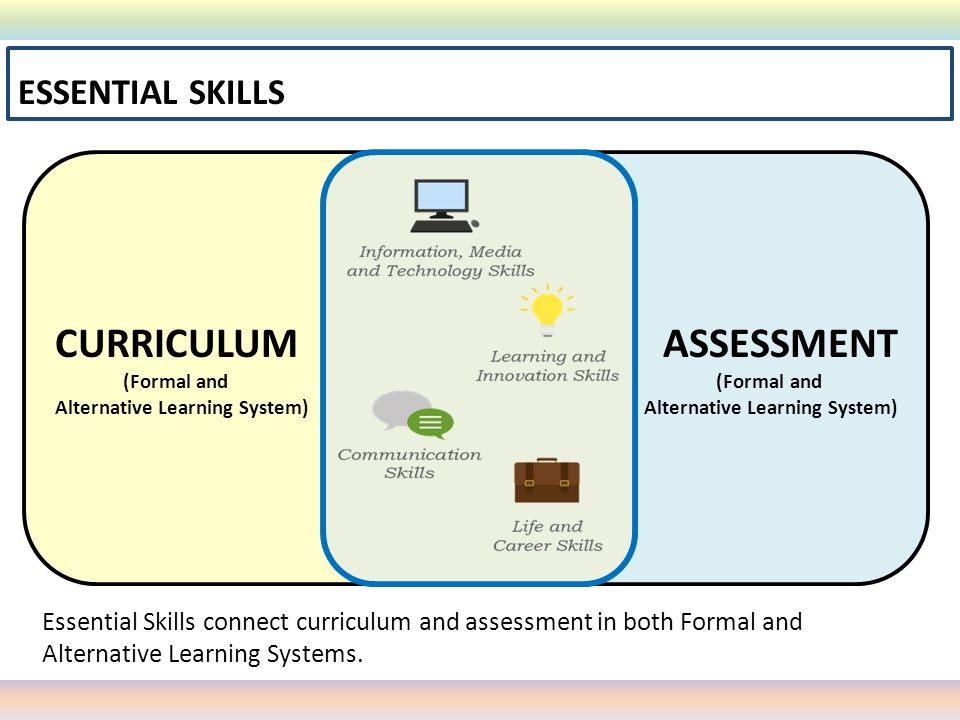 CURRICULUM ASSESSMENT ESSENTIAL SKILLS