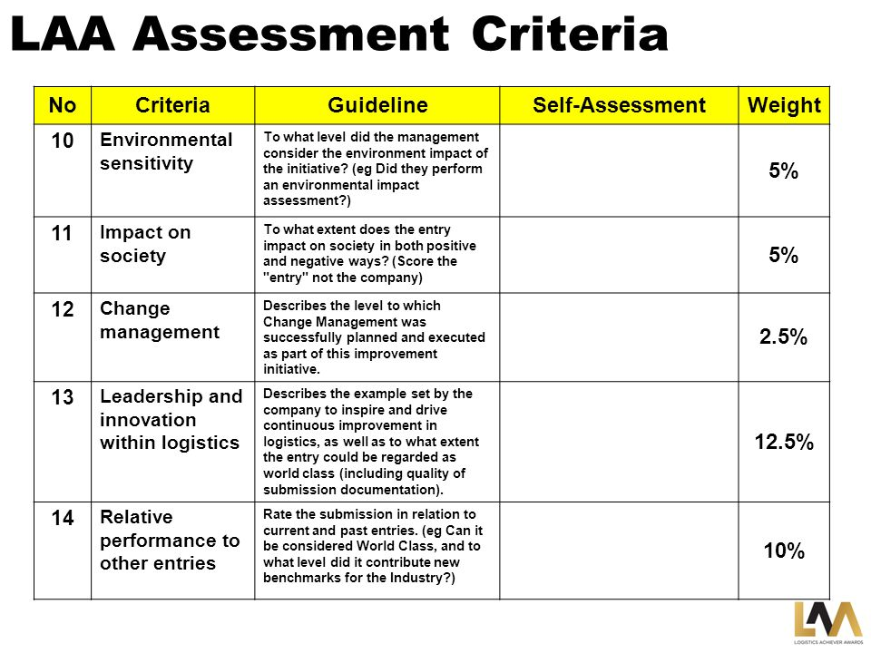 Laa judging criteria process ppt video online download laa assessment criteria pronofoot35fo Images