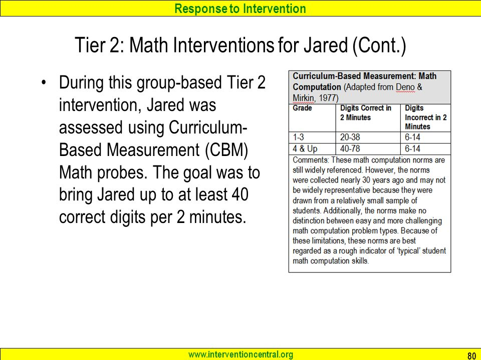 Math Skills An Introduction Jim Wright ppt download – Intervention Central Math Worksheet Generator