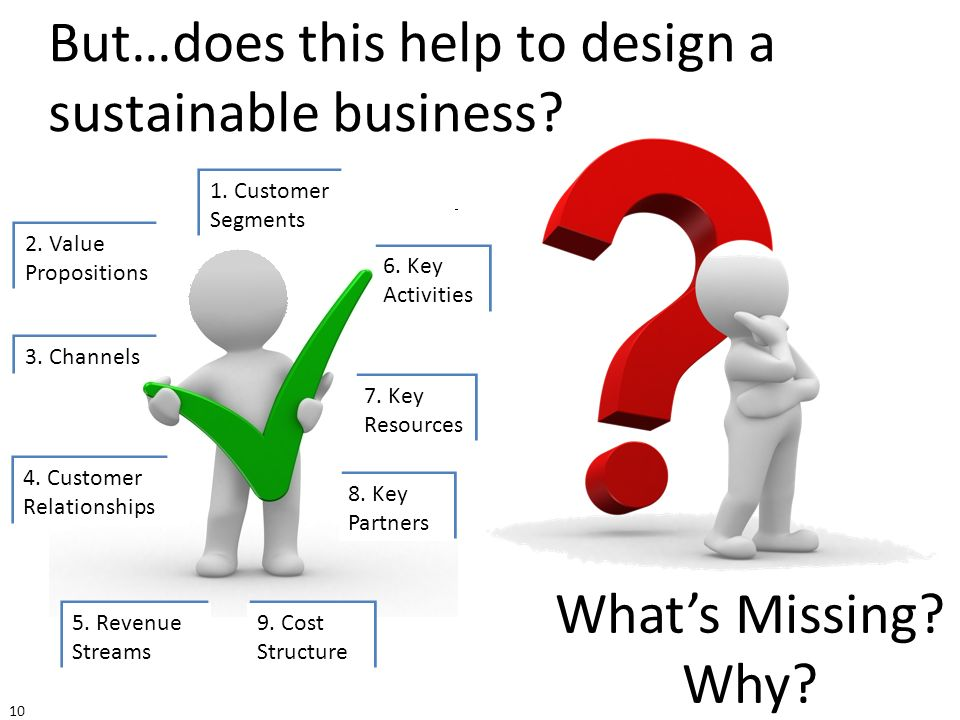 But…does this help to design a sustainable business