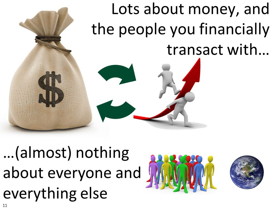 Lots about money, and the people you financially transact with…