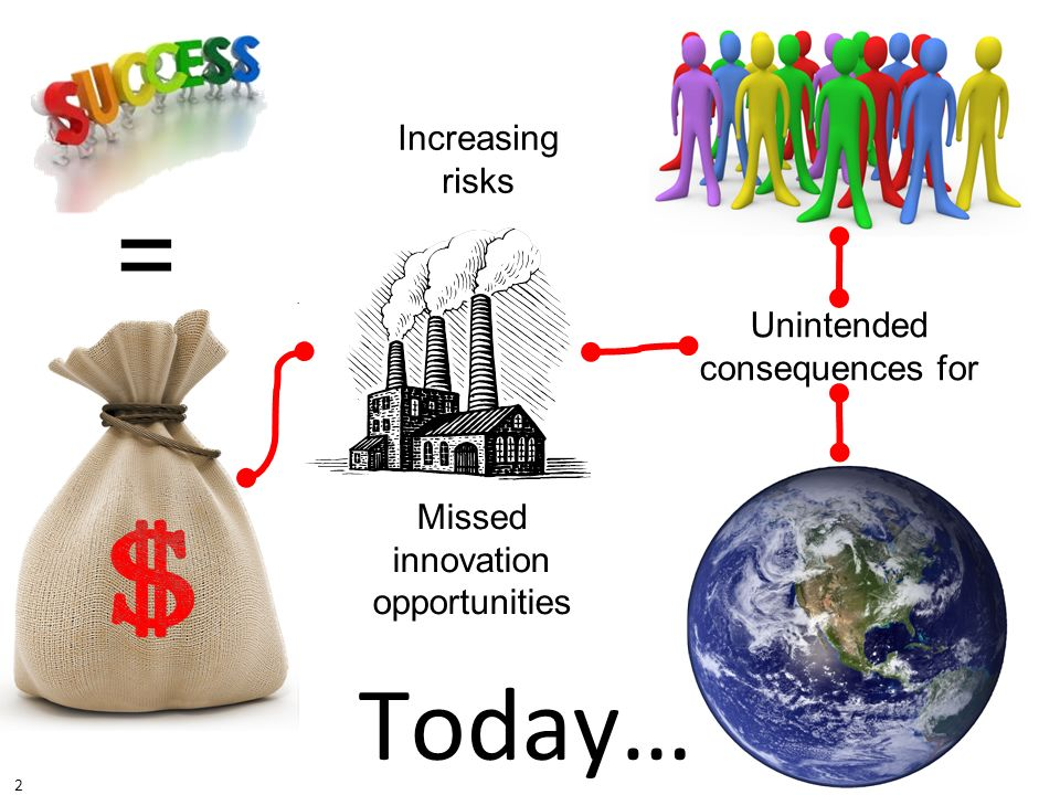 = Today… Increasing risks Unintended consequences for