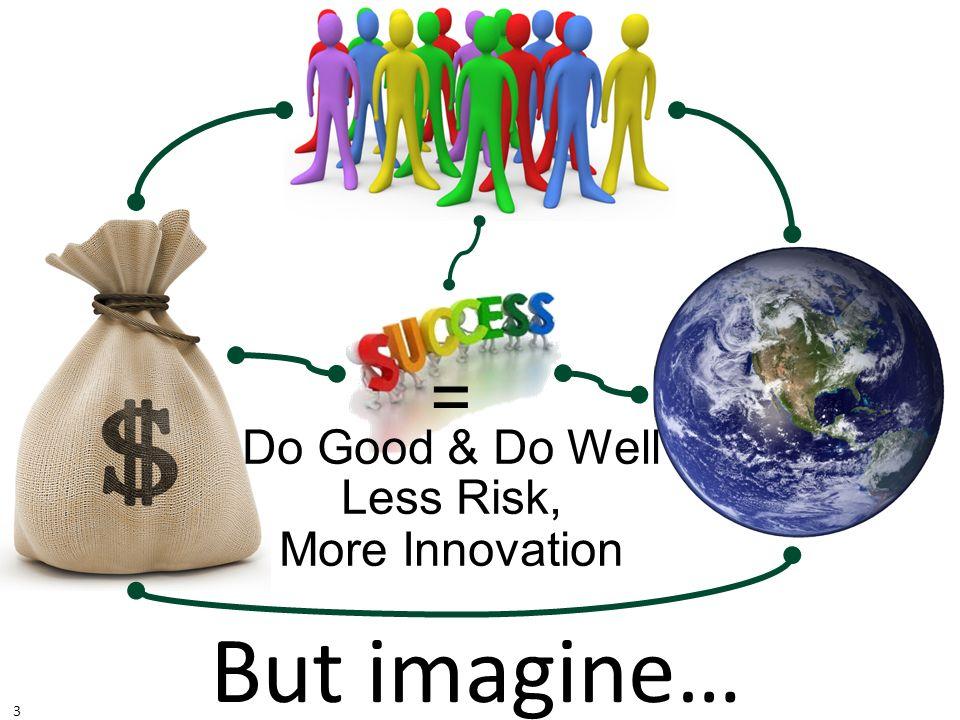 Less Risk, More Innovation