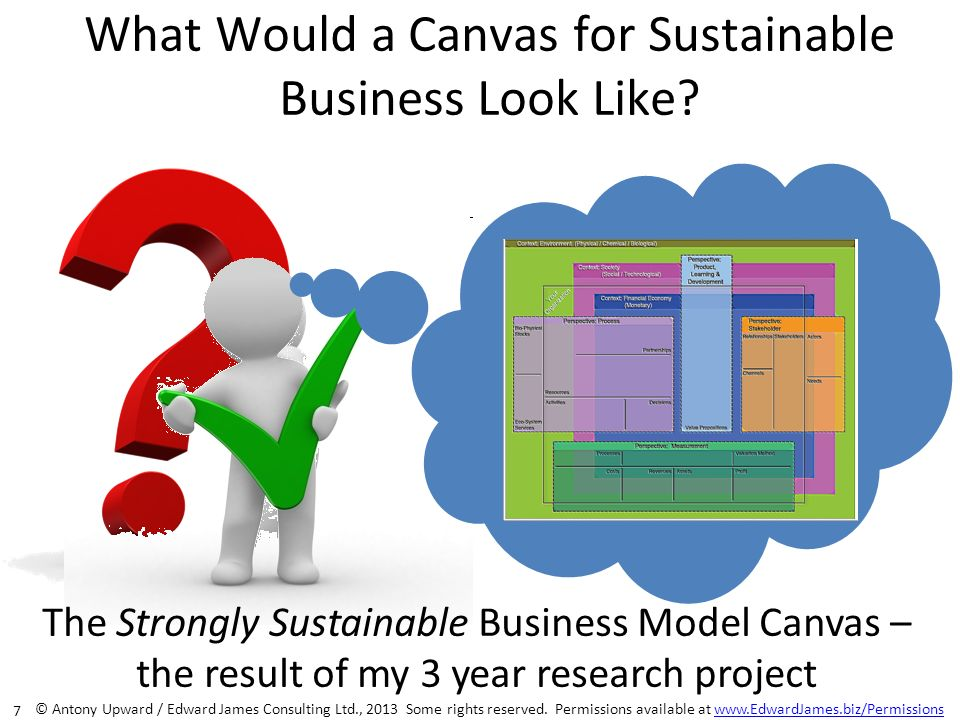 What Would a Canvas for Sustainable Business Look Like