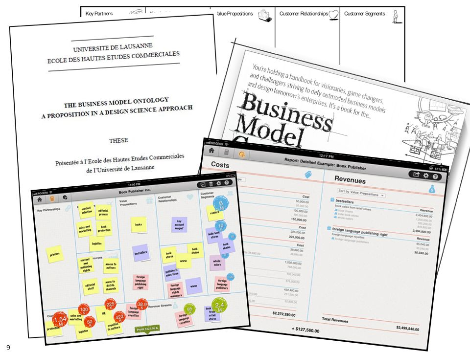 Aside (Hidden Slide) How did the profit-first business model canvas come about