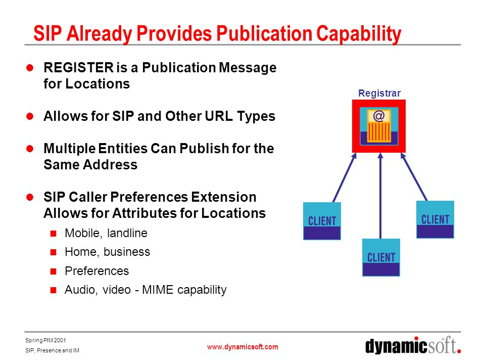 SIP Already Provides Publication Capability
