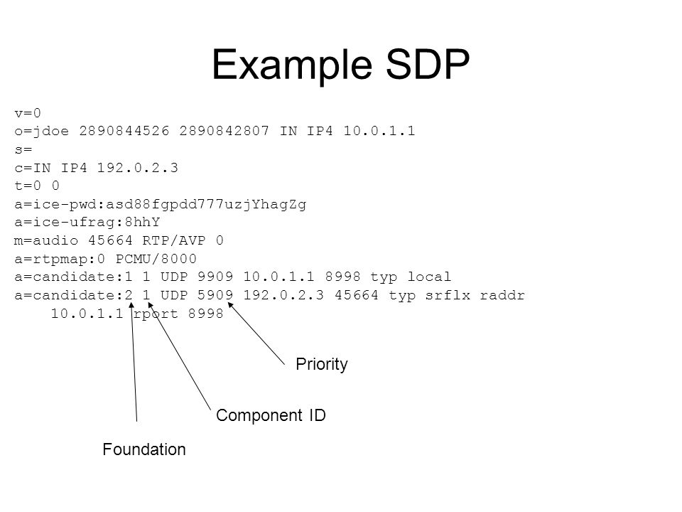 Example SDP Priority Component ID Foundation v=0