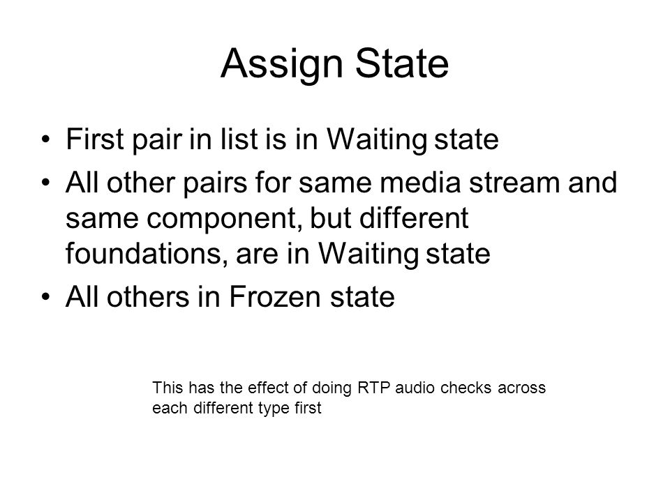 Assign State First pair in list is in Waiting state