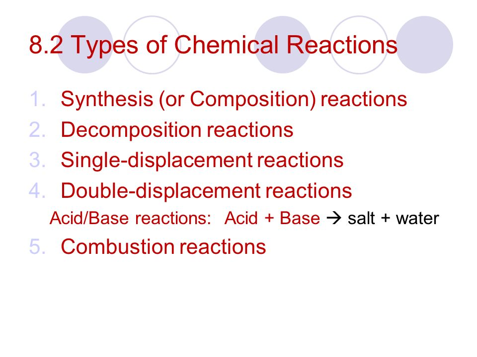 Types of Chemical Reactions p ppt download – Single Replacement Worksheet