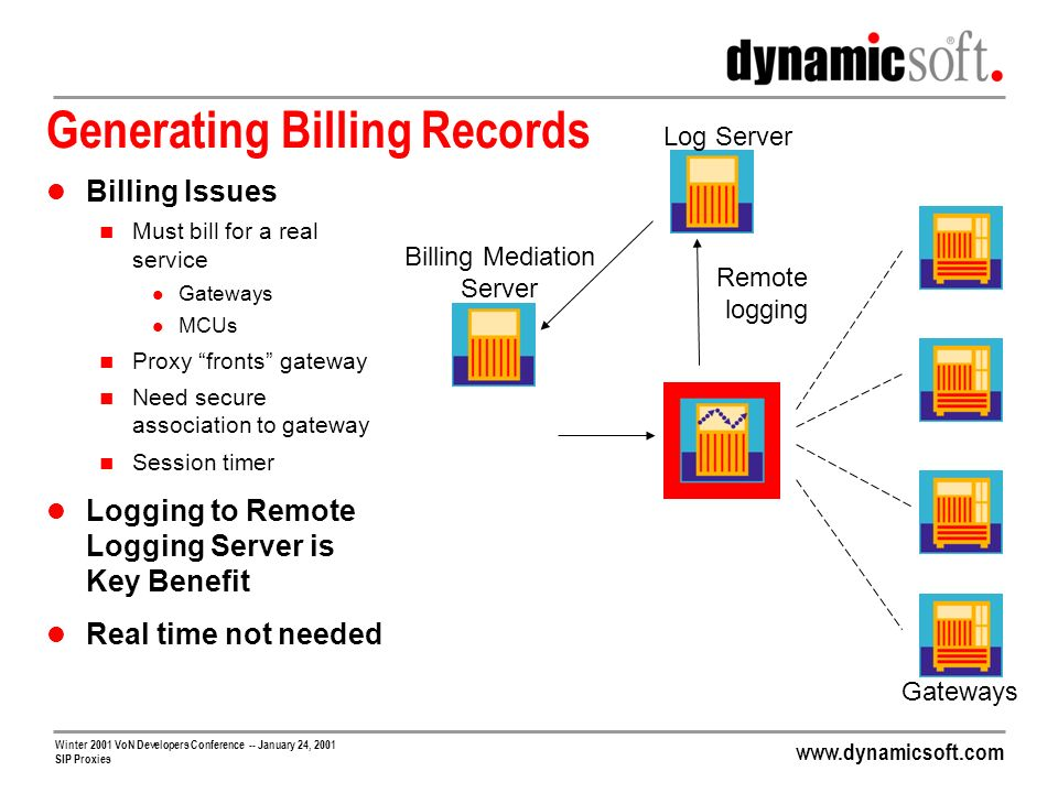 Generating Billing Records