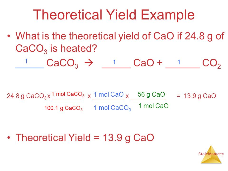 Chapter 3 Stoichiometry: Calculations with Chemical ...