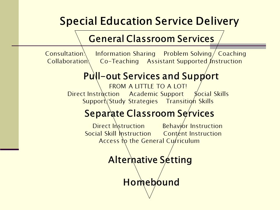 Collaborative Teaching Models Special Education ~ Practical strategies for inclusion ppt download