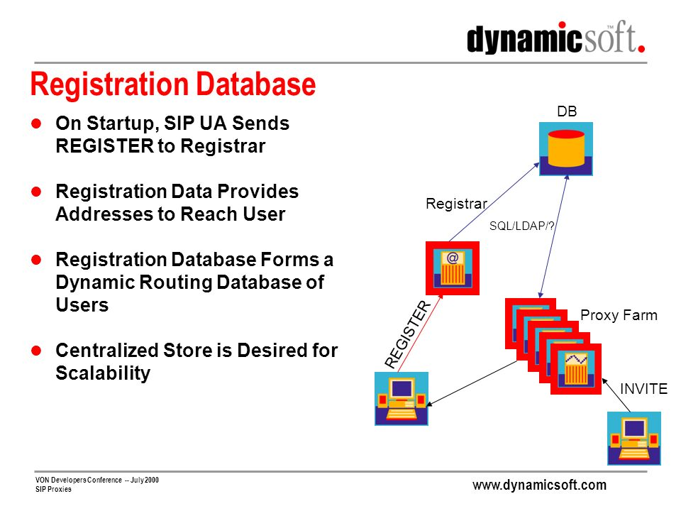 Registration Database