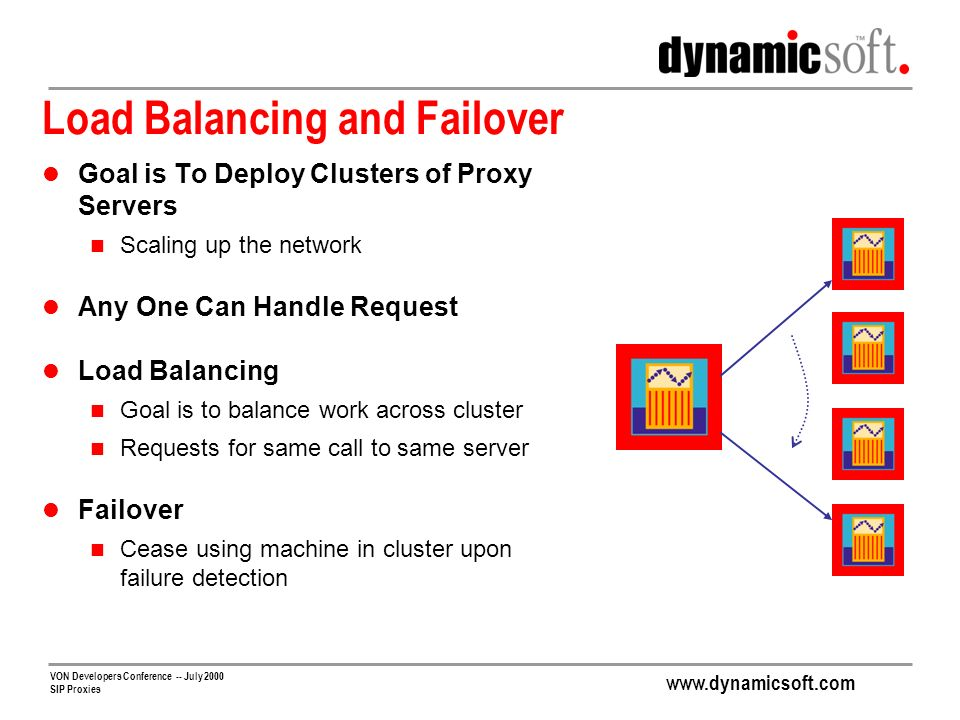 Load Balancing and Failover