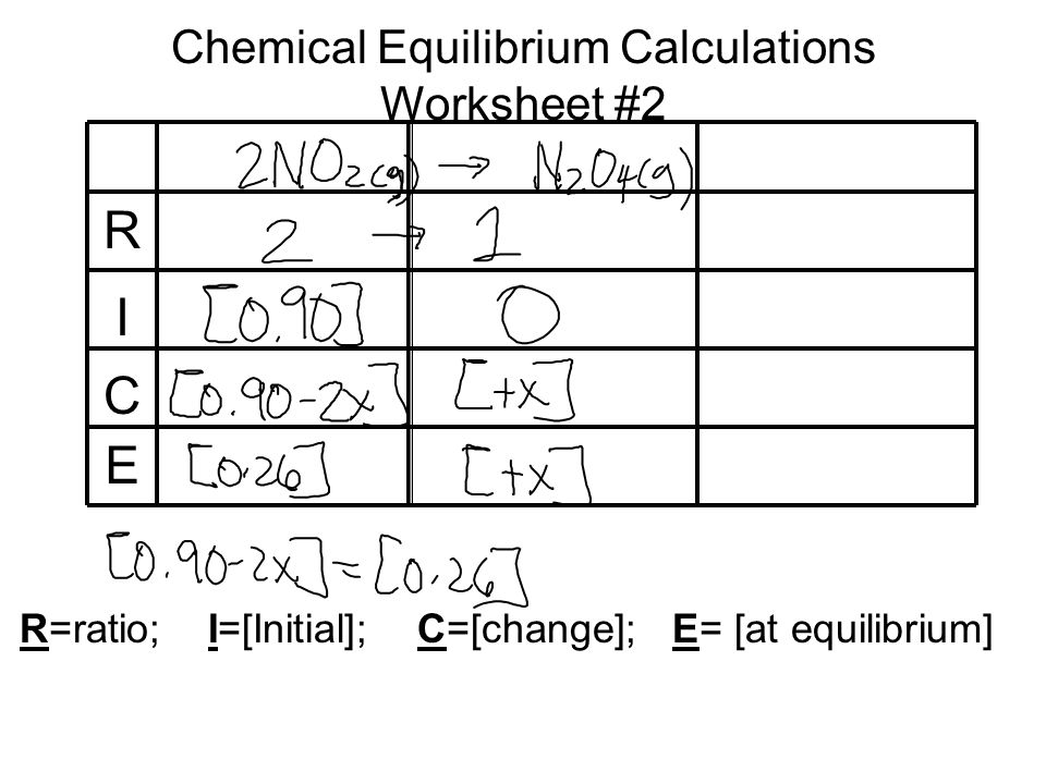 Chem IIGibbs Free Energy and Chemical Equilibrium ppt download – Chemical Equilibrium Worksheet
