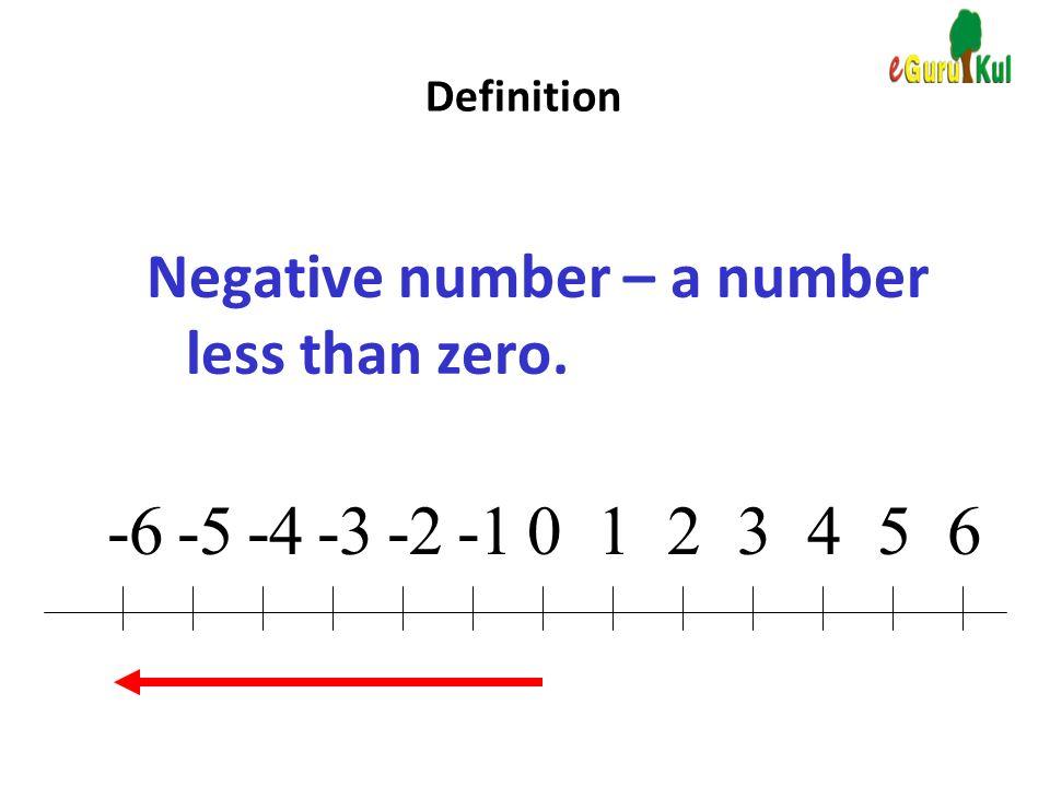 Zero Definition Mathematics Cla...