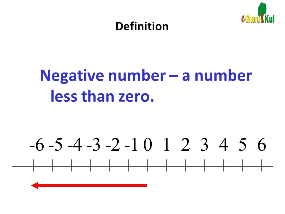 Definition Negative number – a number less than zero