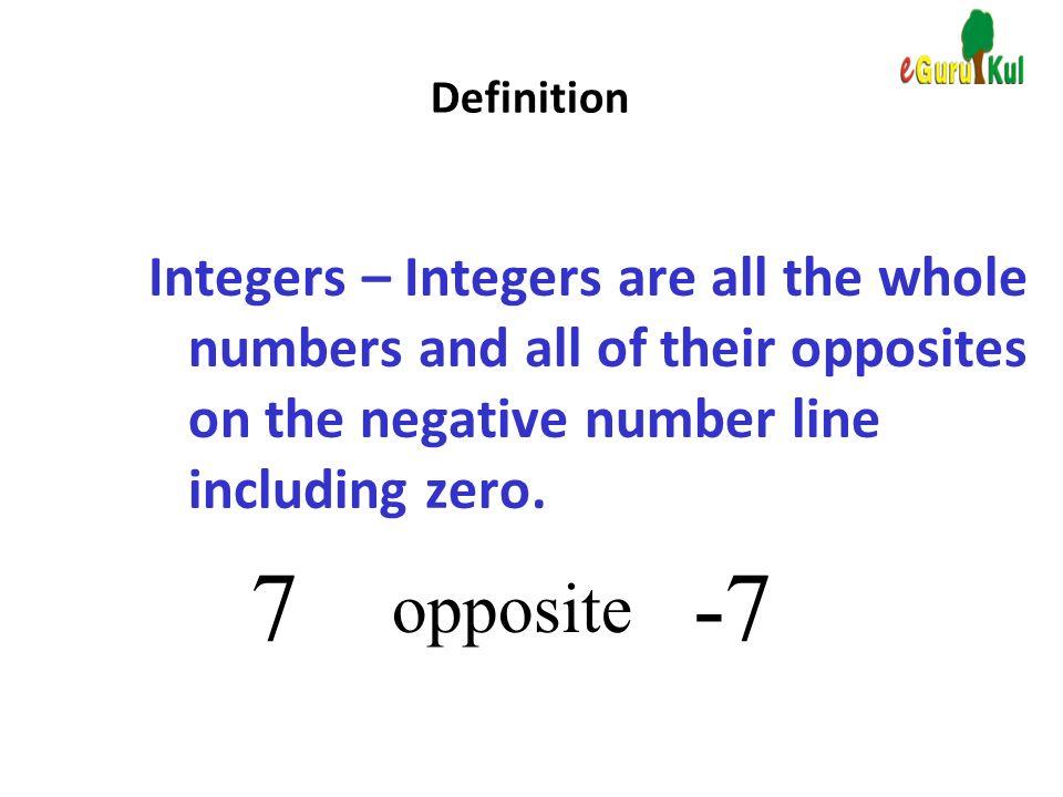 Zero Definition Mathematics Class VII ...