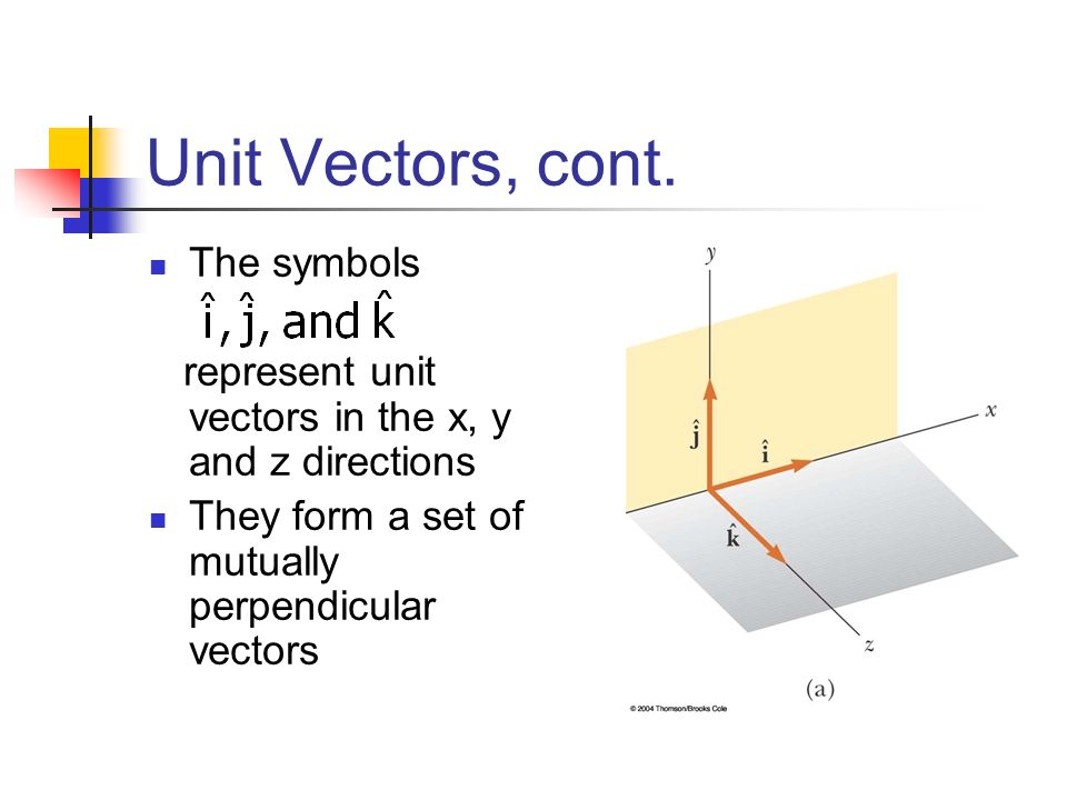 how to find unit vector perpendicular to a vector