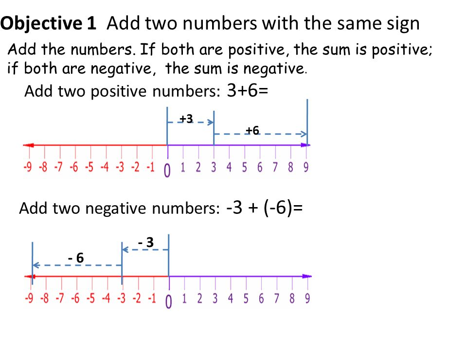 Adding And Subtracting Positive And Negative Numbers Worksheet – Adding and Subtracting Negative and Positive Numbers Worksheet