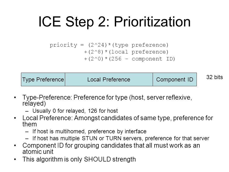 ICE Step 2: Prioritization