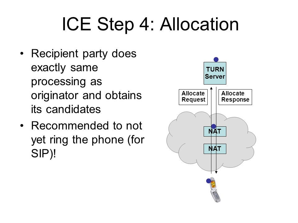 ICE Step 4: Allocation Recipient party does exactly same processing as originator and obtains its candidates.