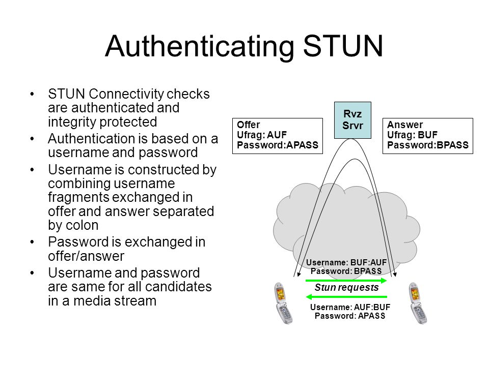 Authenticating STUN STUN Connectivity checks are authenticated and integrity protected. Authentication is based on a username and password.