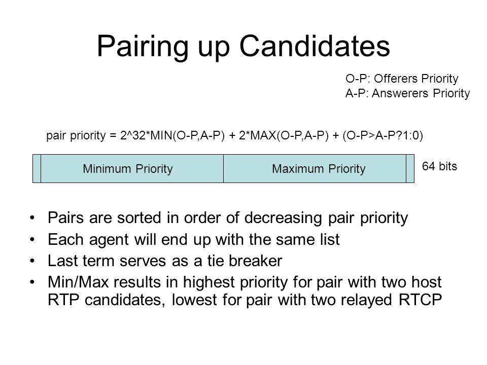 Pairing up Candidates O-P: Offerers Priority. A-P: Answerers Priority. pair priority = 2^32*MIN(O-P,A-P) + 2*MAX(O-P,A-P) + (O-P>A-P 1:0)