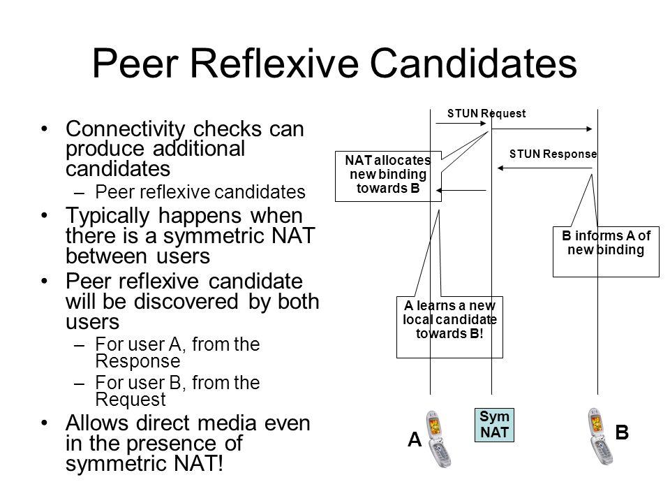 Peer Reflexive Candidates