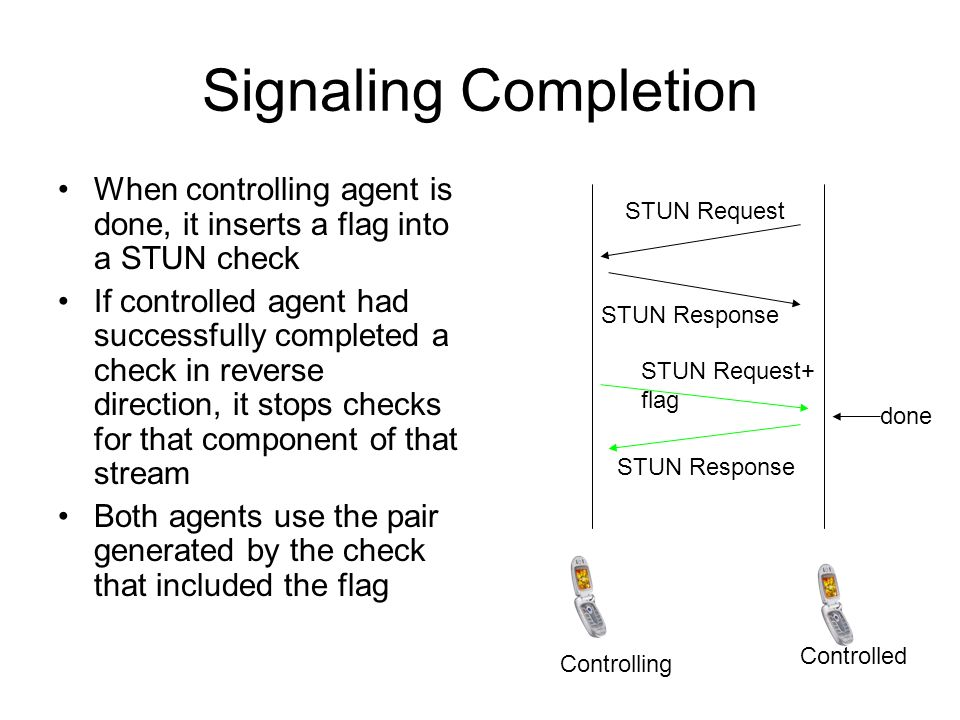 Signaling Completion When controlling agent is done, it inserts a flag into a STUN check.