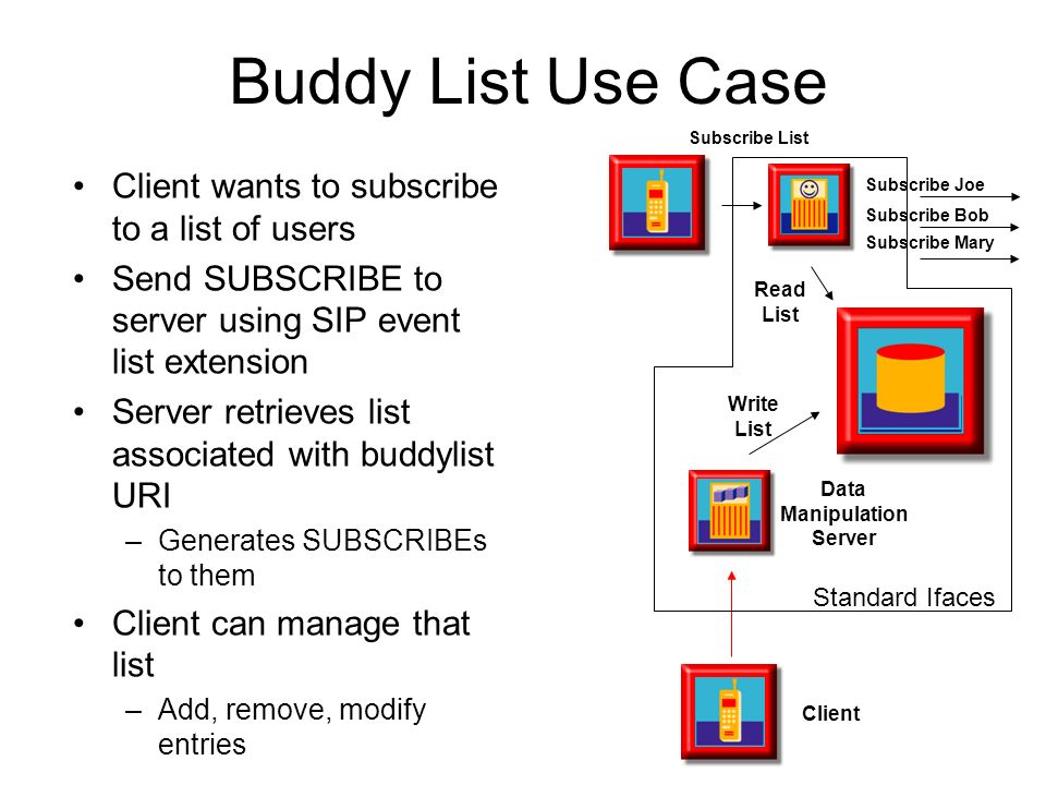 Buddy List Use Case Client wants to subscribe to a list of users
