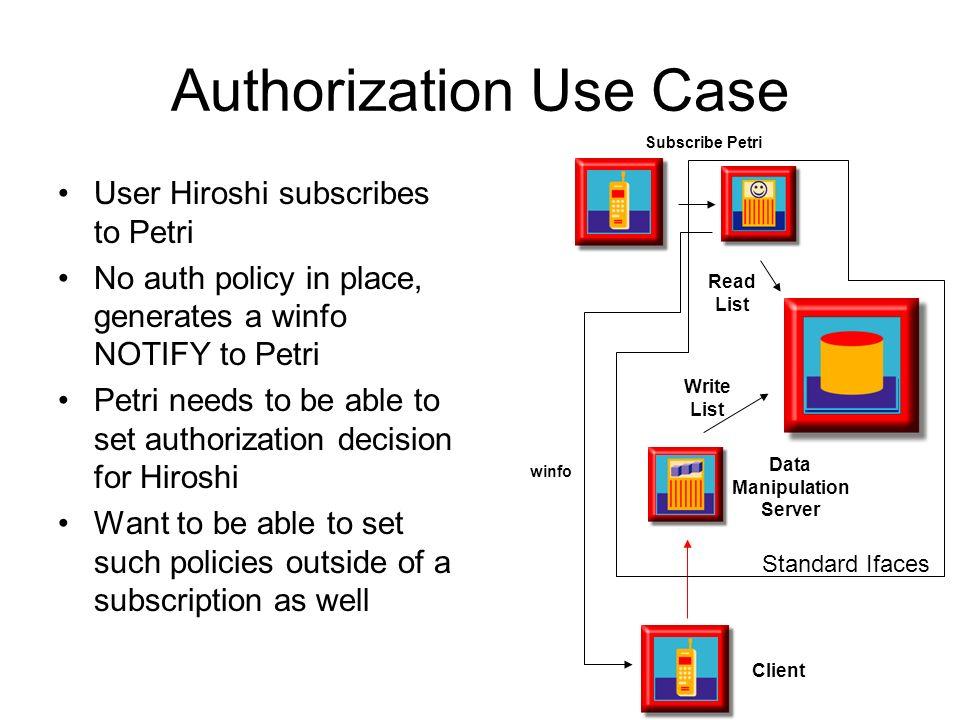 Authorization Use Case
