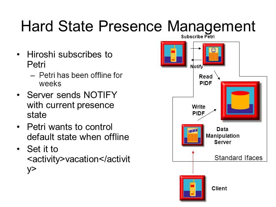 Hard State Presence Management