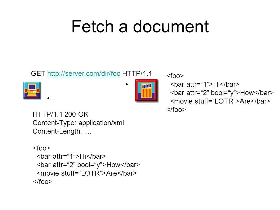Fetch a document GET http://server.com/dir/foo HTTP/1.1 <foo>