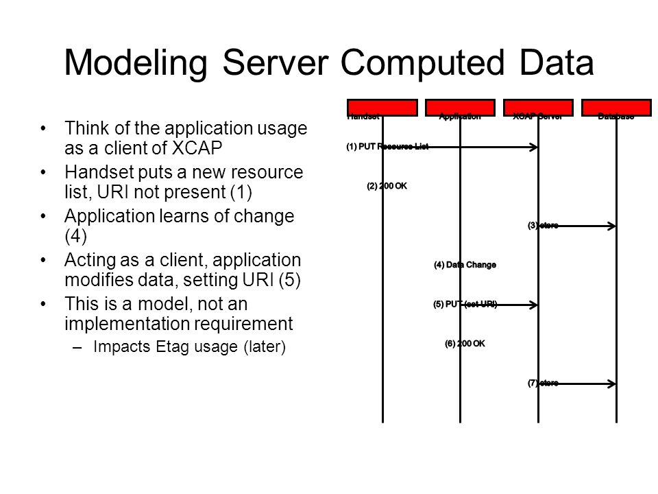 Modeling Server Computed Data