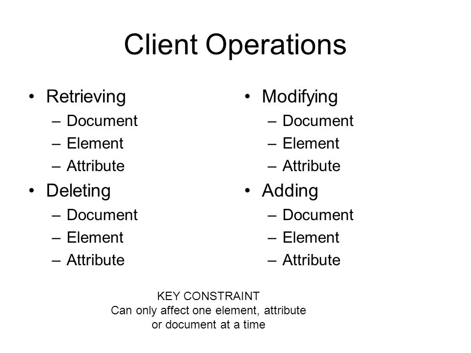 Client Operations Retrieving Deleting Modifying Adding Document