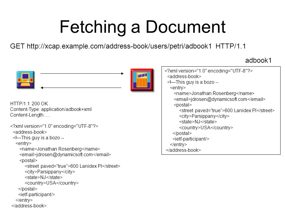 Fetching a Document GET   HTTP/1.1. adbook1.