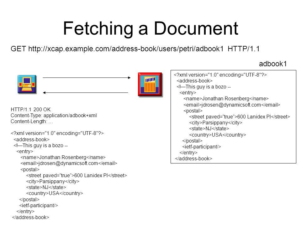 Fetching a Document GET http://xcap.example.com/address-book/users/petri/adbook1 HTTP/1.1. adbook1.