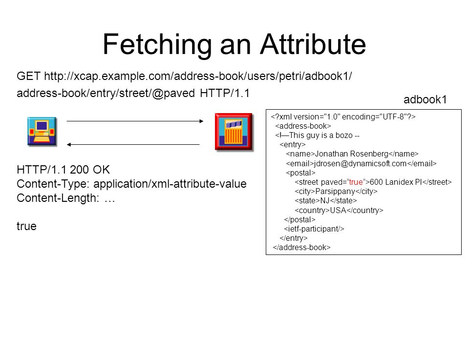 Fetching an Attribute GET http://xcap.example.com/address-book/users/petri/adbook1/ address-book/entry/street/@paved HTTP/1.1.
