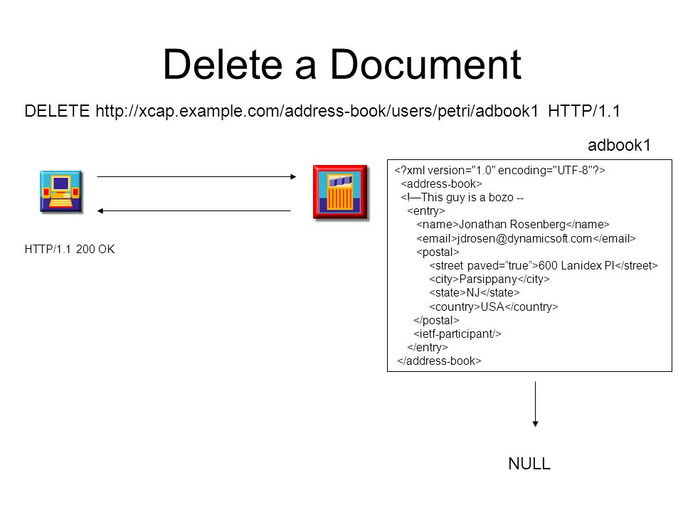 Delete a Document DELETE   HTTP/1.1. adbook1.