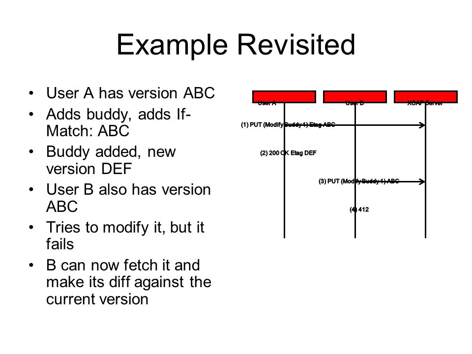 Example Revisited User A has version ABC