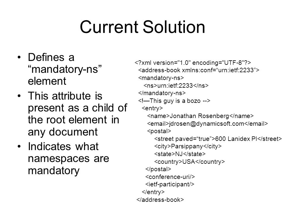Current Solution Defines a mandatory-ns element
