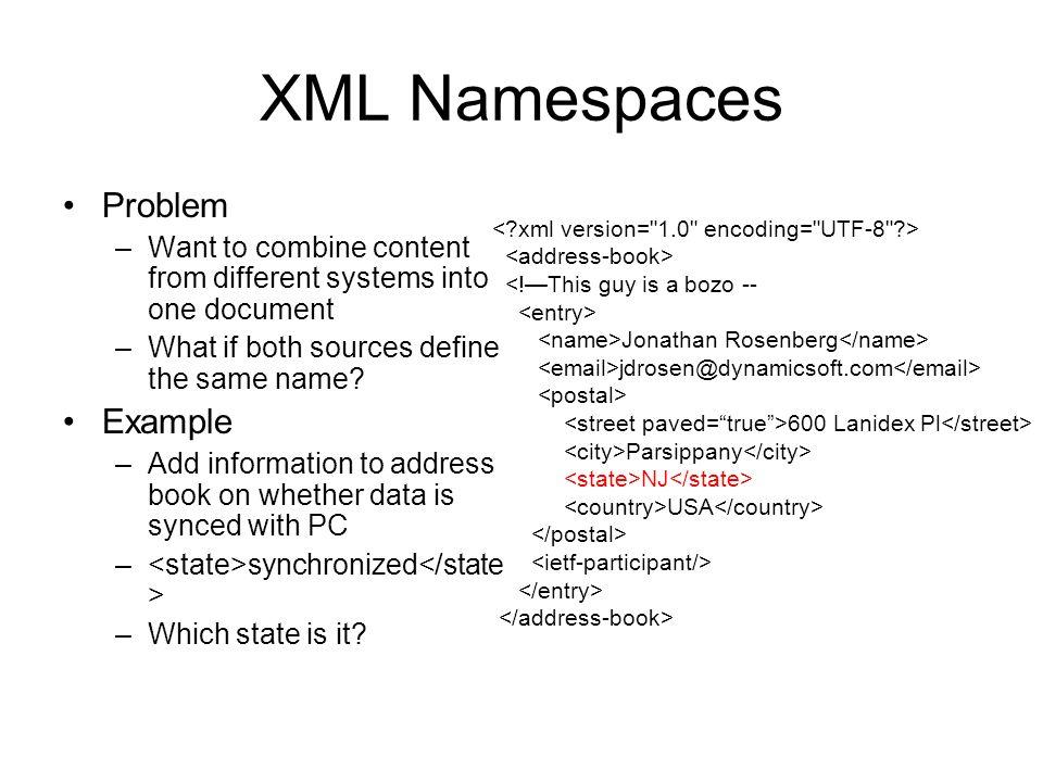 XML Namespaces Problem Example