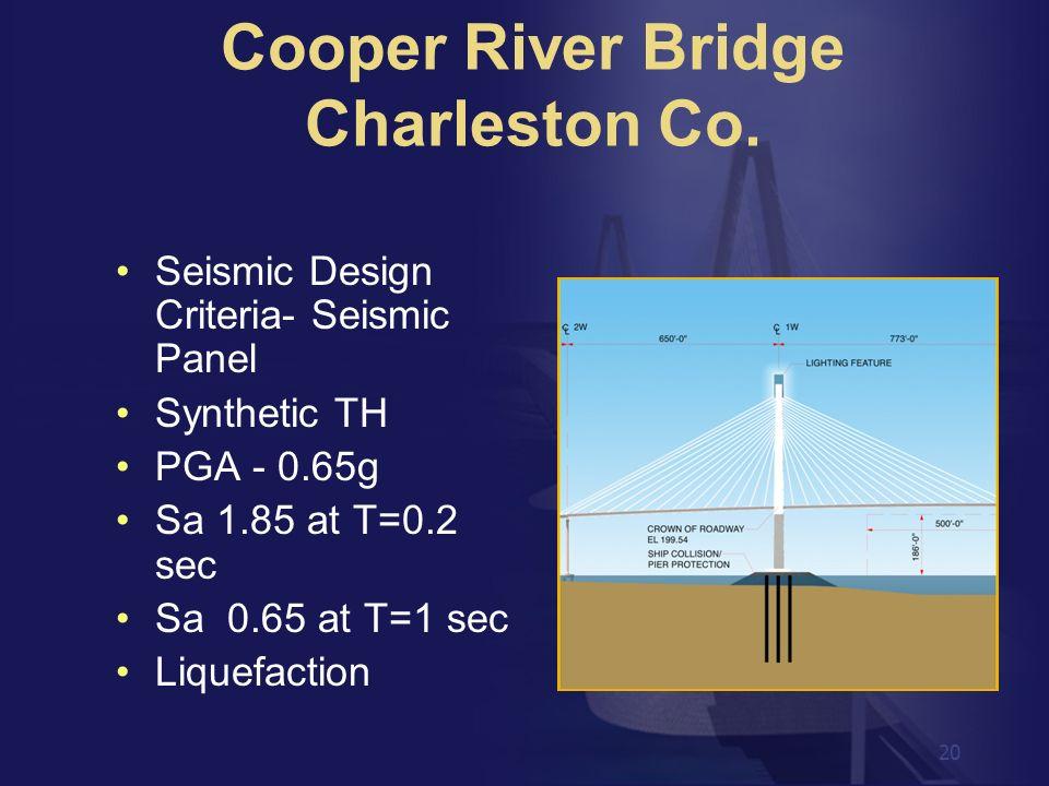 Cooper River Bridge Charleston Co.