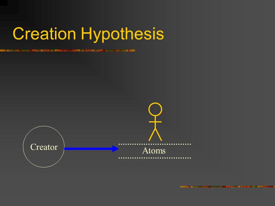 Creation Hypothesis Creator Atoms