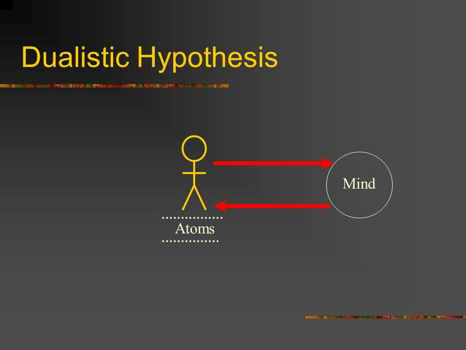 Dualistic Hypothesis Mind Atoms