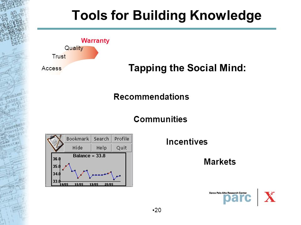 Tools for Building Knowledge