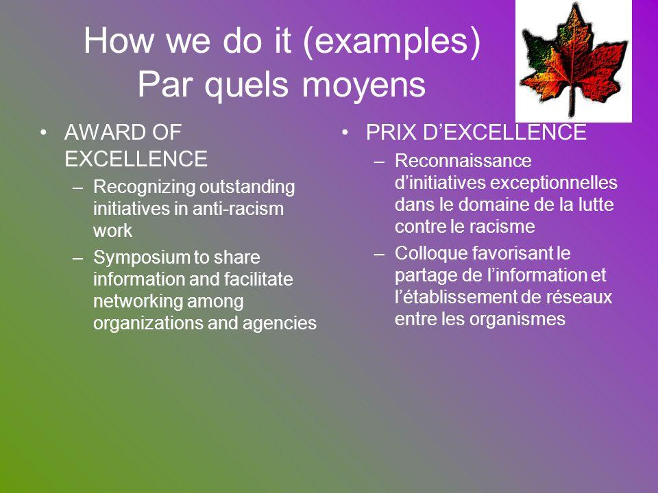 How we do it (examples) Par quels moyens