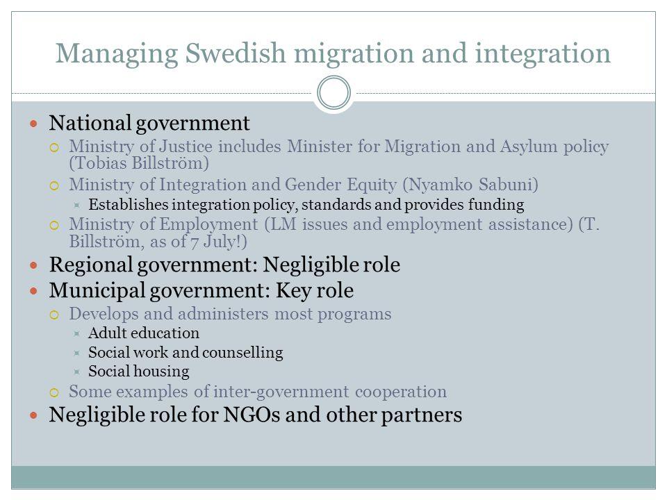 Managing Swedish migration and integration